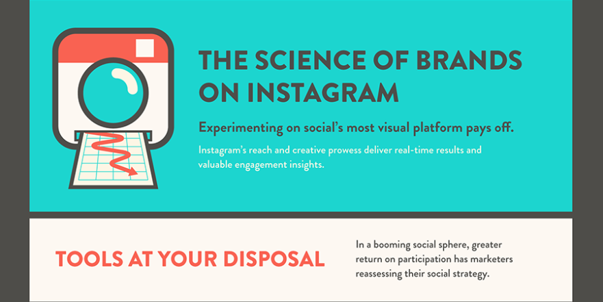 The Science of Brands on Instagram #infographic