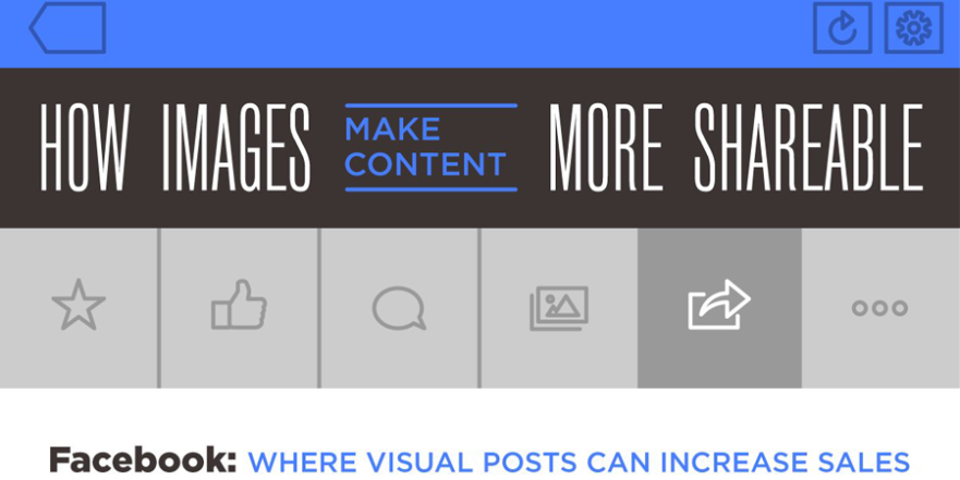 How Images Make Content More Shareable #infographic