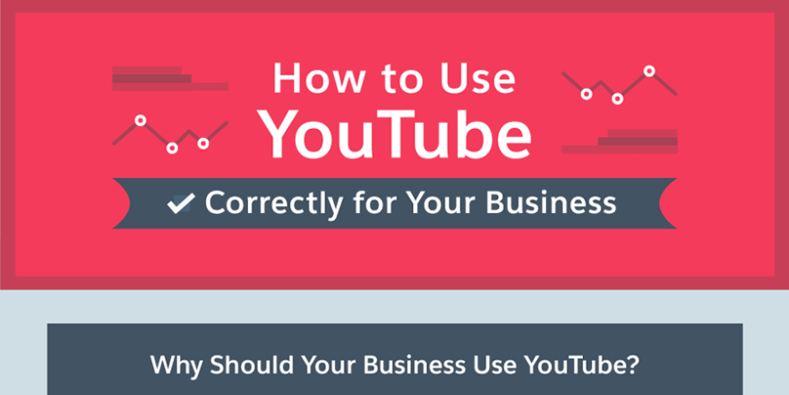 How to Use YouTube Correctly for Your Business Infographic